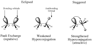 Chair Conformation Of Cyclohexane by Stability Conformational Analysis Determining Forces Chemistry