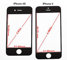 What is the iPhone 5 Resolution iPhone 5 Screen Size & iPhone 5