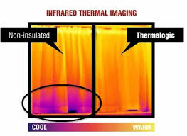 Grommet Insulated Curtain Liners by Thermalogic Insulated Curtains Thermal Window Curtains Energy