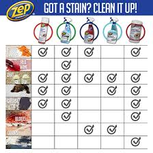 Zep Floor Sealer Msds Sheets by Zep 19 Oz Instant Spot And Stain Remover Case Of 12 Zuspot19