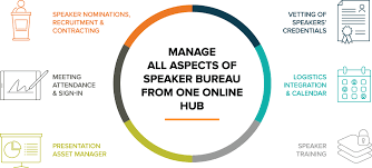 the speaker bureau speaker bureau platform for managing pharma education