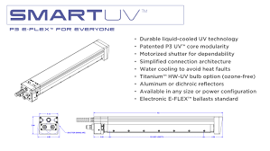 smart uv uv led curing ams spectral uv a baldwin technology