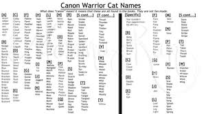 cat names warrior cats name dictionary by sparkythewingedcat on deviantart