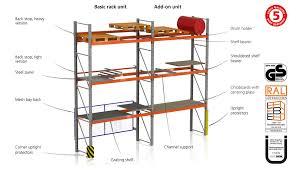 META MULTIPAL Pallet Rack ACCESSORIES