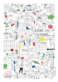 cuisine visuelle affiche dans ma cuisine ma cuisine illustration et visuelle
