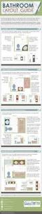 Large Master Bathroom Layout Ideas by An Awesome Bathroom Layout Guide Infographics Realestate