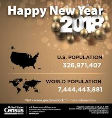 bureau of census and statistics u s census bureau home
