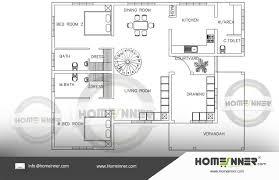 100 Home Design Project Free Kerala Home Design Below 20 Lakhs Floor Plans