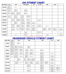 64 Tire Chain Dimensions, Tire Tube Conversion Chart Search ... Tire Pssure And The Cold Bontragers Psi Cversion Chart Will Tractor Size Inches Tire Cversion Chart Goodyear Philippines Launches 4 New Suv Tires Designed For Any Find Best Consumeraffairs Toyo Open Country At 2 Page 10 Ford Powerstroke Diesel Gallery Free Examples Thesambacom Split Bus View Topic 14 Tires Some Fender Info Please Ranger Sizes Wheels Pinterest Peerless Chain Autotrac Passenger Chains 0155510 Walmartcom Sizing 18 Wheel 2014 2015 2016 2017 2018