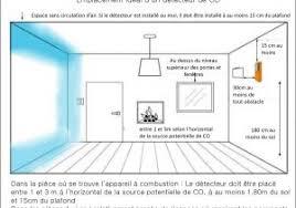aeration chambre aeration chambre 171800 impressionnant aeration chambre décoration