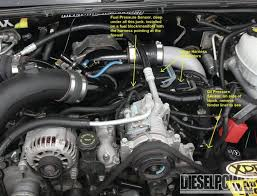 Engine Wiring : Gmc Duramax Lb7 1 Engine Wiring Harness Diagram ... Sema 2017 Quadturbo Duramaxpowered 54 Chevy Truck 2015 Gmc Denali Duramax Stacked Photo Image Gallery 2013 Chevrolet 3500hd Service Truck Vinsn1gc4k0c89df139673 2018 Silverado 2500 3500 Heavy Duty Trucks Chevrolet Classified Dmax Store Engine Wiring Gmc Lb7 1 Harness Diagram Decals Ebay Buyers Guide How To Pick The Best Gm Diesel Drivgline 2500hd L5p Midnight Used Lifted 2006 66 Lbz Teases New With Photos Of Hood Scoop