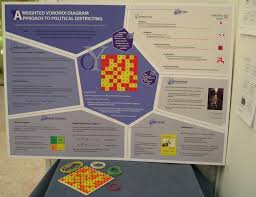Creative Presentation Board Ideas Preparing A Poster