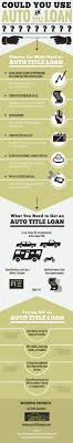 Could You Use An Auto Title Loan? | Visual.ly Title Loans In Acworth Ga Just Cash Youngstown Ohio Advances Auto Cashmax Car Can Be Trouble For Millennials Consumer Reports Garland Texas Vip Finance Loan Or Installment Salvage Cheetah The Debt Trap Texans Taken A Ride By Autotitle Loans Fort North Randall What Are Some Benefits And Drawbacks Of Getting Cars And Truck Bridgeport Main St Even Older Can Get Phoenix Llc Semi Illinois Best Resource