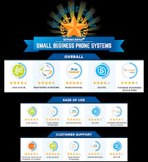 Best 25 Small Businesses Ideas On Pinterest Business Help Internet ... How Voip Is Going To Change Your Business Strategies Top10voiplist Best Providers Of 2017 Voip Switchboard Phone System 2018 Buyers Guide Expert Market Analog Phones Vs Ip Starchtelcoms Blog Pharmacy Medtel Communications A1 Small Voip Systems Melbourne Unified Solutions Shesh Tech Comcast Hosted Voiceedge Introducing The Most Reliable Top And