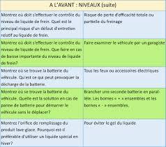 verification exterieur permis b vérifications 2008 permis de conduire