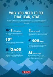 Delta Faucet Dripping Bathroom by Why You Need To Fix That Leak Stat Household Water Leak