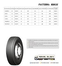 RBK05 - Kyoto Japan Royal Black Tire Group B.V. Truck Tyre Size Shift Continues Reports Michelin What Your Tire Size Means Matters Youtube Amazoncom Marathon 4103504 Flat Free Hand On Bikes Bicycle Sizes Cversion Charts Mountain Bike Tires Guide Nomenclature Stock Vector 703016608 90024 For Sale Suppliers Commercial Heavy Duty Firestone Max Tire With 2 Inch Level Page Chart_tires Information Business News Camper Utility And Boat Trailer Tirebuyercom 9 Best Images Of Chart Metric Toyota Nation Forum Car Forums