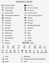 Astrological Symbol Tattoos