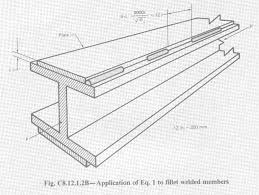 Ceiling Joist Span Tables by Trolley Beam Sizing Yesterday U0027s Tractors