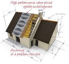 Roofers Choice II Synfelt