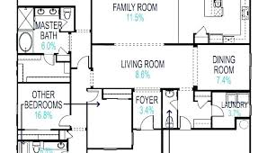 Average Laundry Room Size Of A Living Square Feet Typical Door