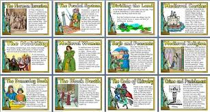 History KS2 Resources