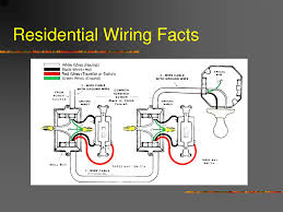 Diagram : Get To Know Youres Electrical System Diy House Wiring ... Home Security Design Wireless Ui Ideatoaster Best 25 Automation System Ideas On Pinterest And Implementation Of A Wifi Based Automation System How To A Smart Designing Installation Pictures Options Tips Abb Opens Doors To The Home Future Architecture Software For Systems Comfort 100 Ashampoo Designer Pro It Naszkicuj Swj Dom Interior Fitting Lighting Indoor Diagram Electrical Wiring Software