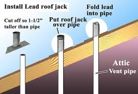 Bathroom Smells Like Sewer Gas New House by Sewer Smell Problems Nj Fix Sewer Problems Nj