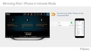 How to mirror IOS devices to smart TV or Projector