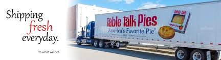 Table Talk Pies | America's Favorite Pie Kenworth Service Trucks Riverview Llp On Twitter Truck Talk 101 Learn How To Use Your Cb Elon Musk Teases Upcoming Tesla Semi In Ted Photo Image Gallery Small Upgrades Brilliant Ram Outdoorsman Crew Cab Load Customers Come First For Able Glass Award Winner Excellent The Pastry Chefs Baking Food Off The Grid Radio Forum Pickup No Shortage Of Truck Talk Tie Day Ford 67 Powerstroke Mastercraft 8 Gallon Air Compressor Repair Failure And More Bought A Lil Dump Any Info Excavation Site Work Driver Stock Welcomia 163027934 American Stations Ats Mod Simulator