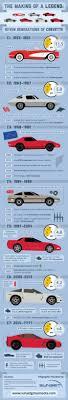 Best 25 Stingray car ideas on Pinterest
