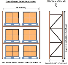 Followings Are The Examples Of Most Common Standard And Over Sized Pallet Storage Systems