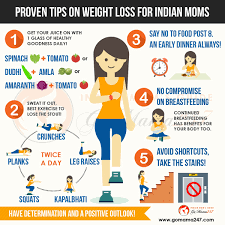 Proven Tips on Weight Loss for Indian Moms GoMama247