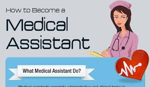 Medical fice Assistant Salary Per Hour