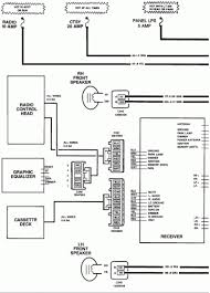 Wiring Diagrams 1993 Chevy Truck Yhgfdmuor Net Radio Diagram Free ... 1993 Chevy 1500 Ac Wiring Diagram 93 Suburban Repair Guides Diagrams Autozone Com New Gmc Truck Diy 72 Inspirational Elegant Power Window Chevy Cheyenne 4x4 Sold Youtube Chevrolet Ck Questions It Would Be Teresting How Many Electrical Only In Silverado Fuse Box 1991 Beautiful Lovely Pickup Z71 Id 24960 Cheyenne 80k Mileage Garaged