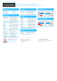 Best Tiling Window Manager 2015 by I3 Window Manager Keyboard Shortcuts By Davechild Download Free