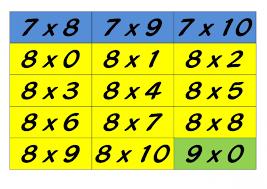 jeux autour des tables de multiplication la classe d elsile
