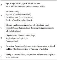 Nail Bed Melanoma by A Hidden Threat Subungual Melanoma In Hand