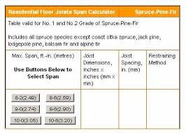 floor joist span tables calculator
