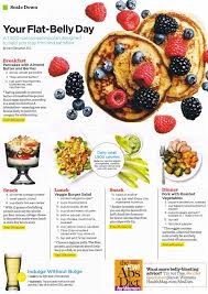 Meals To Eat To Lose Weight