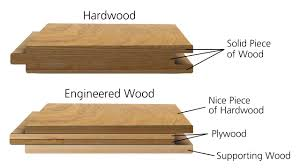 Showing The Difference Between Hardwood And Engineered Wood Floors