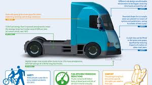 Europe Finally Discussing How Inefficient Their Flat-Faced Trucks Are A Blue Modern Semi Truck With High Roof To Reduce Air Resistance And Volvo Trucks Ramp Up Production Recall 700 Employees 7872b31f7a0d3750bd22e5ec884396b0jpg Truck Trailer Aerodynamics Aerodynamic Stock Photos Images Alamy Hawk 21st Century Technical Goals Department Of Energy Ruced Fuel Costs Hatcher Smart Systems Thermo King Northwest Kent Wa Automotive Aerodynamics Wikipedia Innovative New Method For Vehicle Simulationansys Mercedesbenz