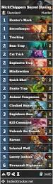 Hunter Decks Hearthstone 2017 by Vs Data Reaper Report 36 Vicious Syndicate