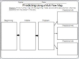 Readers Response Thinking Maps Templates
