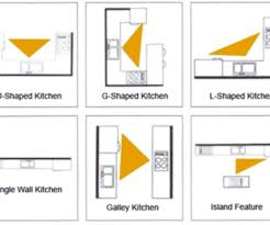 Dobyns Dining Room Point Lookout by Kitchen Design Triangle Kitchen Triangle Design Miserv Best