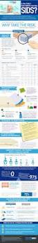 Intelli Gel Bed by Is Your Baby U0027s Toxic Mattress Causing Sids Infographic Intellibed