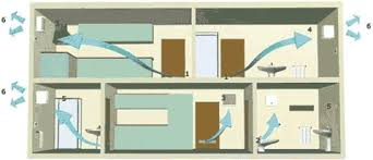 aeration chambre aeration chambre sans fenetre schema lzzy co