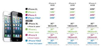 iPhone 5 in Luxembourg on September 28th What You Need to Know