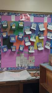 Kindergarten Pumpkin Patch Bulletin Board by 24 Best Bulletin Boards For Social Studies Images On Pinterest