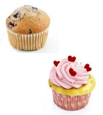 Difference Between A Muffin And Cupcake